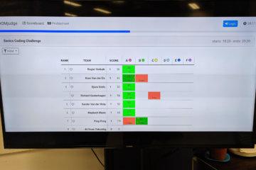 Tijdens de challenge kon de stand live worden gevolgd via het DomJudge scoreboard